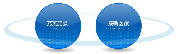 日本医療機能評価認定を受けております。
